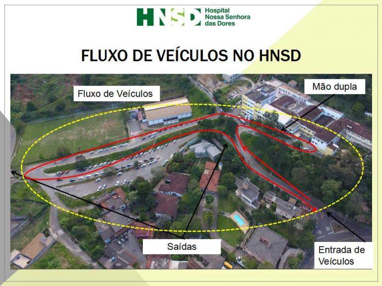 Acesso de veículos para o HNSD e Pronto Socorro será alterado em junho