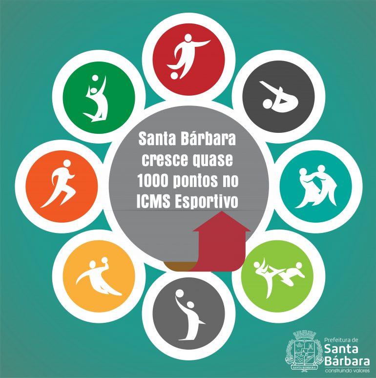Santa Bárbara cresce quase mil pontos no ICMS Esportivo