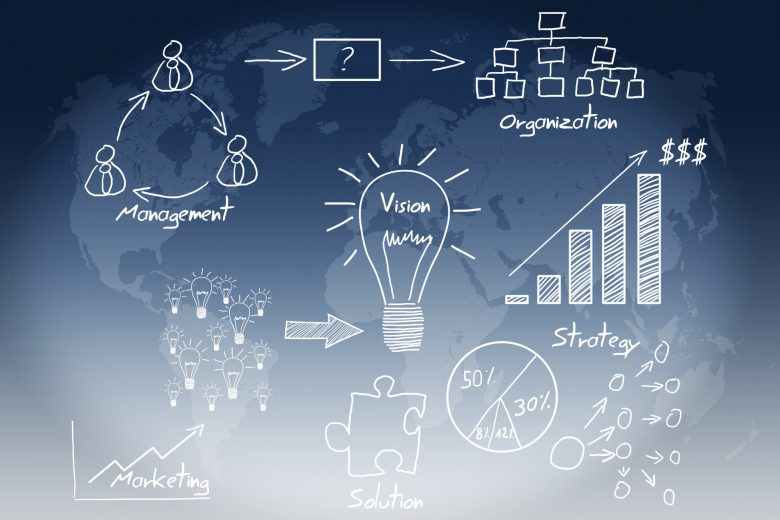 Planejamento estratégico: como começar 2020 com ações eficazes para o seu negócio