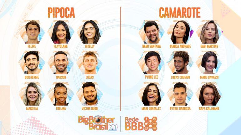"""""""BBB 20"""": saiba quem são os participantes da nova edição do reality show"""