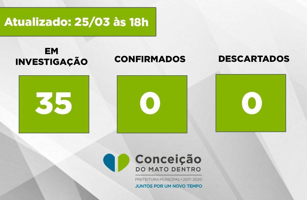 Conceição do Mato Dentro registra 35 casos suspeitos do novo coronavírus