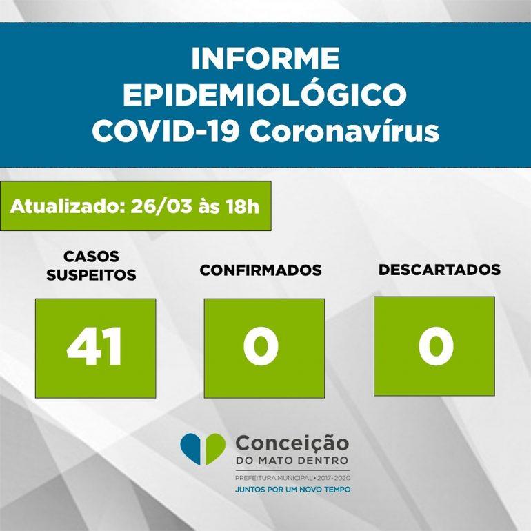 Sobe para 41 o número de casos suspeitos de coronavírus em Conceição