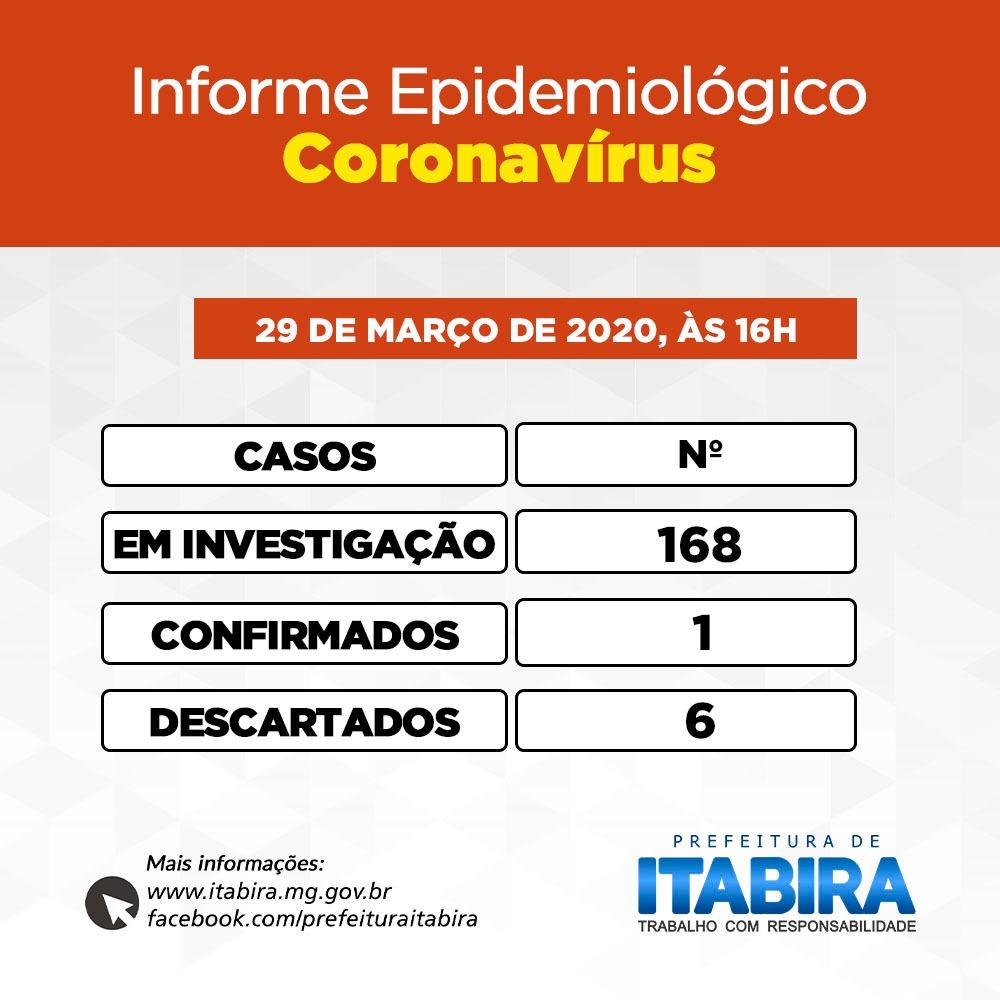 covid-19-casos-suspeitos-itabira