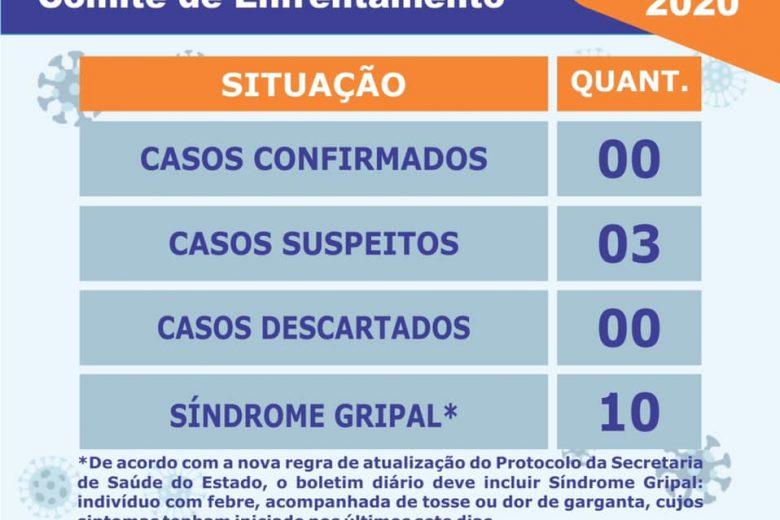 São Gonçalo do Rio Abaixo registra três casos suspeitos de coronavírus