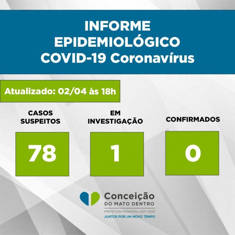 Conceição registra 78 casos suspeitos de coronavírus e um em investigação