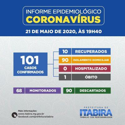 Boletim Coronavírus Itabira 21/05