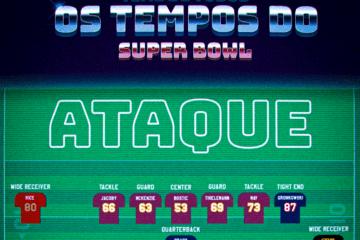 A seleção de todos os tempos do Super Bowl